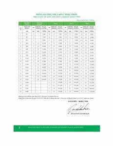Bảng giá ống, Phụ tùng PVC Europipe