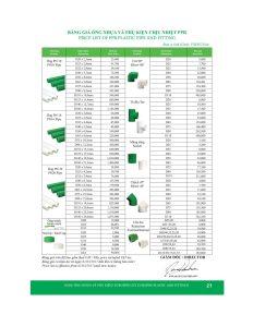 Bảng giá ống và phụ tùng PPR Europipe