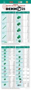 Bảng giá ống và phụ tùng PPR Dekko