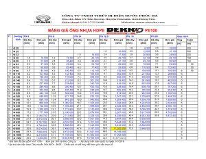 Bảng giá ống HDPE Dekko