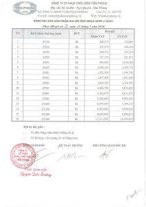 Bảng giá ống và phụ tùng HDPE Tiền phong