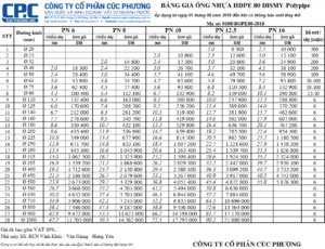 Bảng giá ống HDPE Dismy