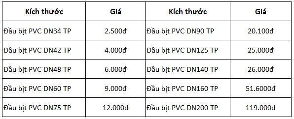 Giá đầu bịt PVC Tiền Phong