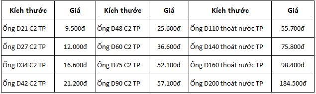 Giá ống nước Tiền Phong C2