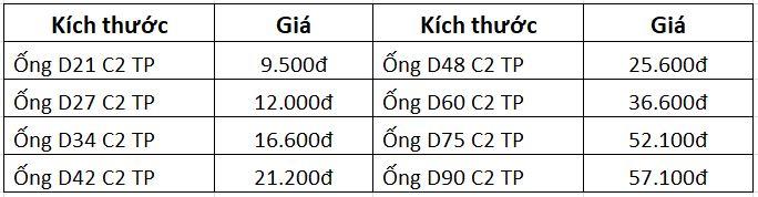 bảng giá ống PVC Tiền Phong