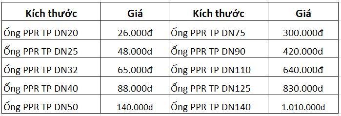Báo giá ống PPR Tiền Phong PN16