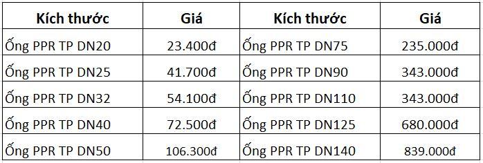 Báo giá ống PPR Tiền Phong PN10