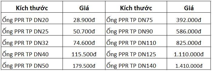 Báo giá ống PPR Tiền Phong PN20