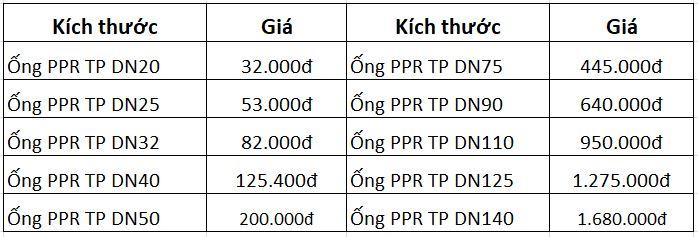 Báo giá ống PPR Tiền Phong